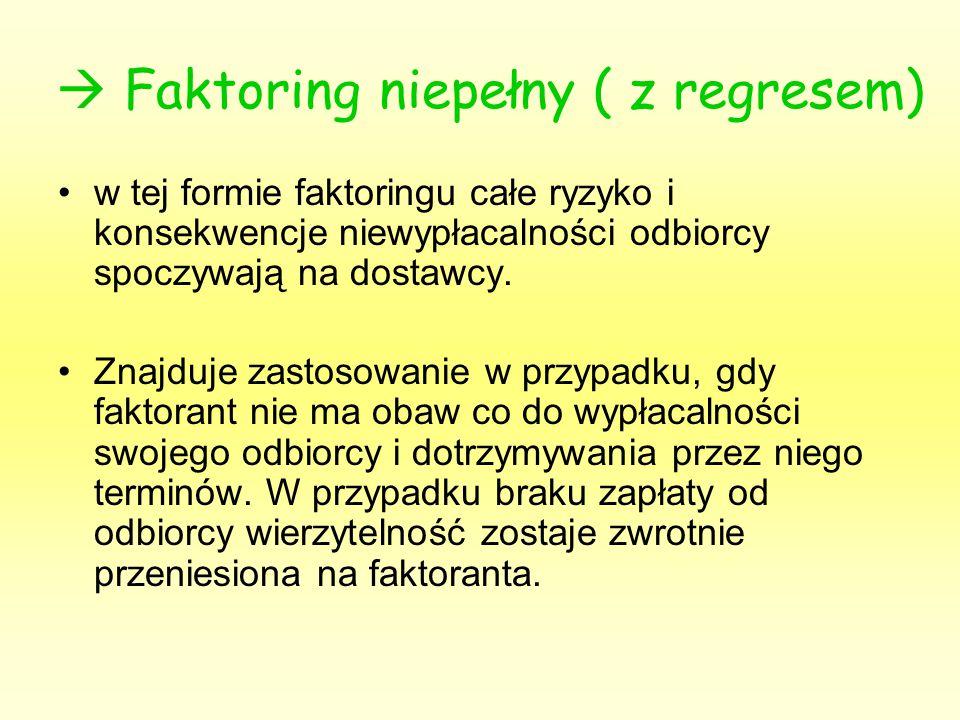  Faktoring niepełny ( z regresem)
