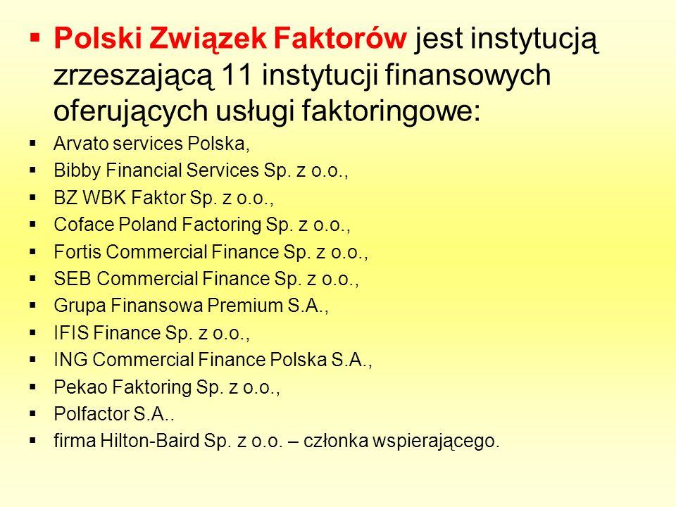 Polski Związek Faktorów jest instytucją zrzeszającą 11 instytucji finansowych oferujących usługi faktoringowe: