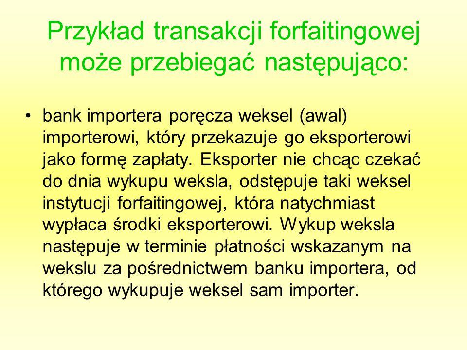 Przykład transakcji forfaitingowej może przebiegać następująco: