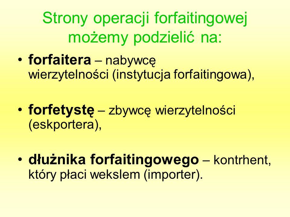 Strony operacji forfaitingowej możemy podzielić na: