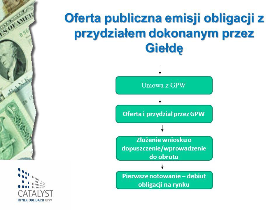 Oferta publiczna emisji obligacji z przydziałem dokonanym przez Giełdę