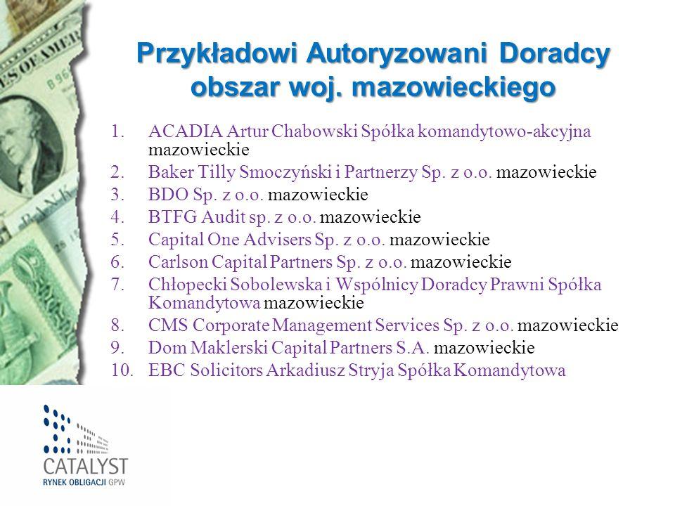 Przykładowi Autoryzowani Doradcy obszar woj. mazowieckiego