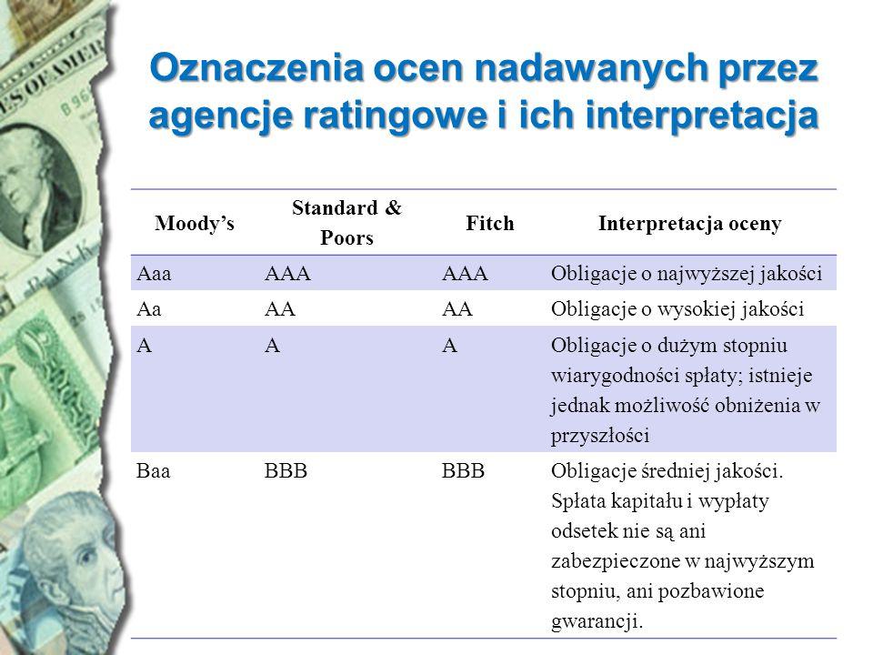 Oznaczenia ocen nadawanych przez agencje ratingowe i ich interpretacja