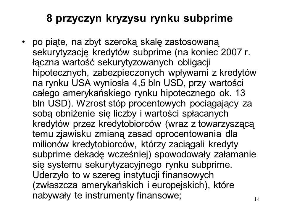 8 przyczyn kryzysu rynku subprime