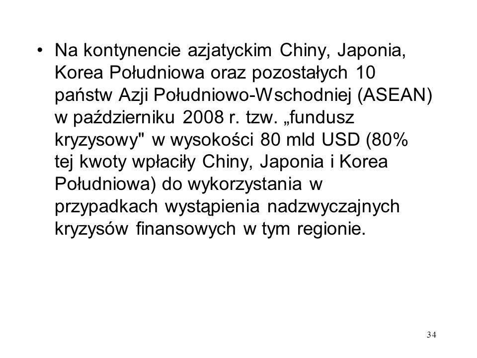 Na kontynencie azjatyckim Chiny, Japonia, Korea Południowa oraz pozostałych 10 państw Azji Południowo-Wschodniej (ASEAN) w październiku 2008 r.