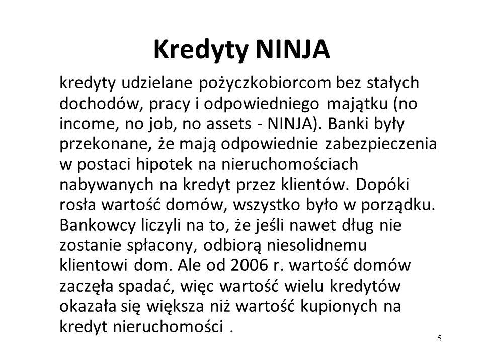Kredyty NINJA