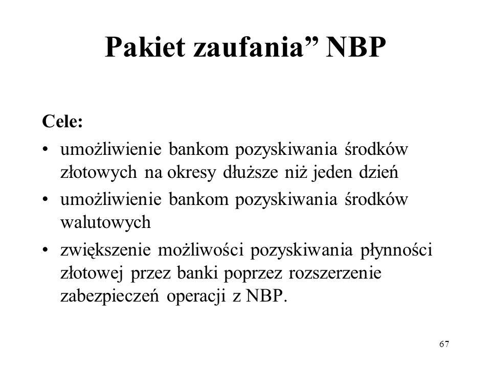 Pakiet zaufania NBP Cele: