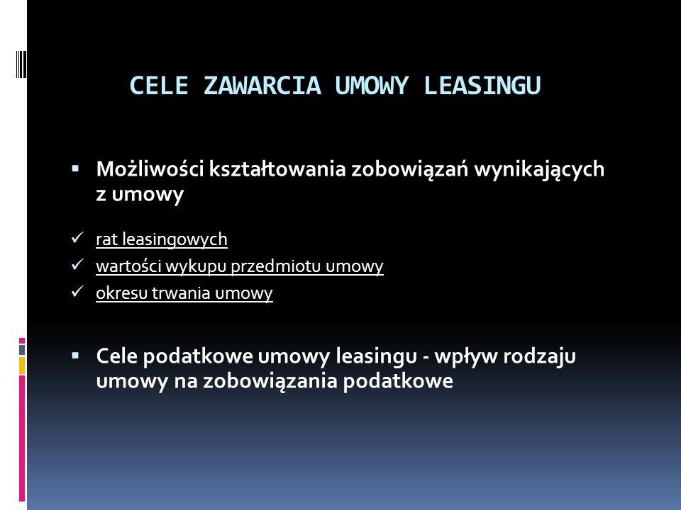 Cele zawarcia umowy leasingu