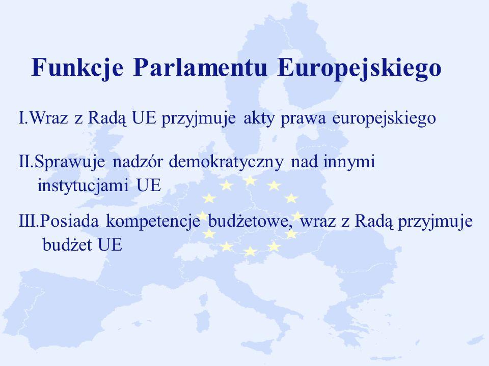 Funkcje Parlamentu Europejskiego