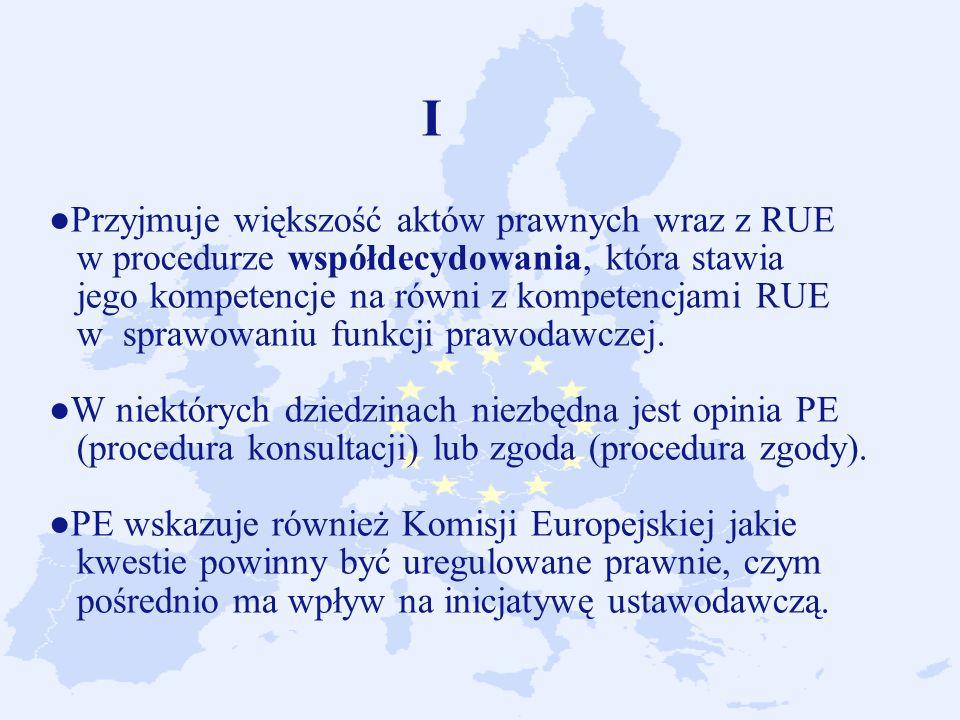 I ●Przyjmuje większość aktów prawnych wraz z RUE w procedurze współdecydowania, która stawia jego kompetencje na równi z kompetencjami RUE w sprawowaniu funkcji prawodawczej.