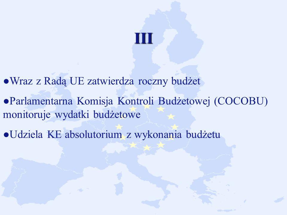 III ●Wraz z Radą UE zatwierdza roczny budżet