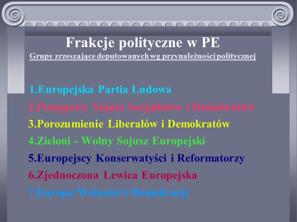 1.Europejska Partia Ludowa