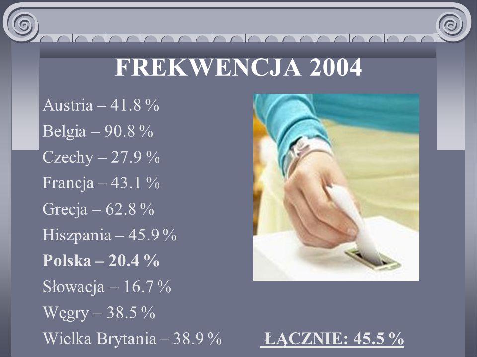 FREKWENCJA 2004 Austria – 41.8 % Belgia – 90.8 % Czechy – 27.9 %