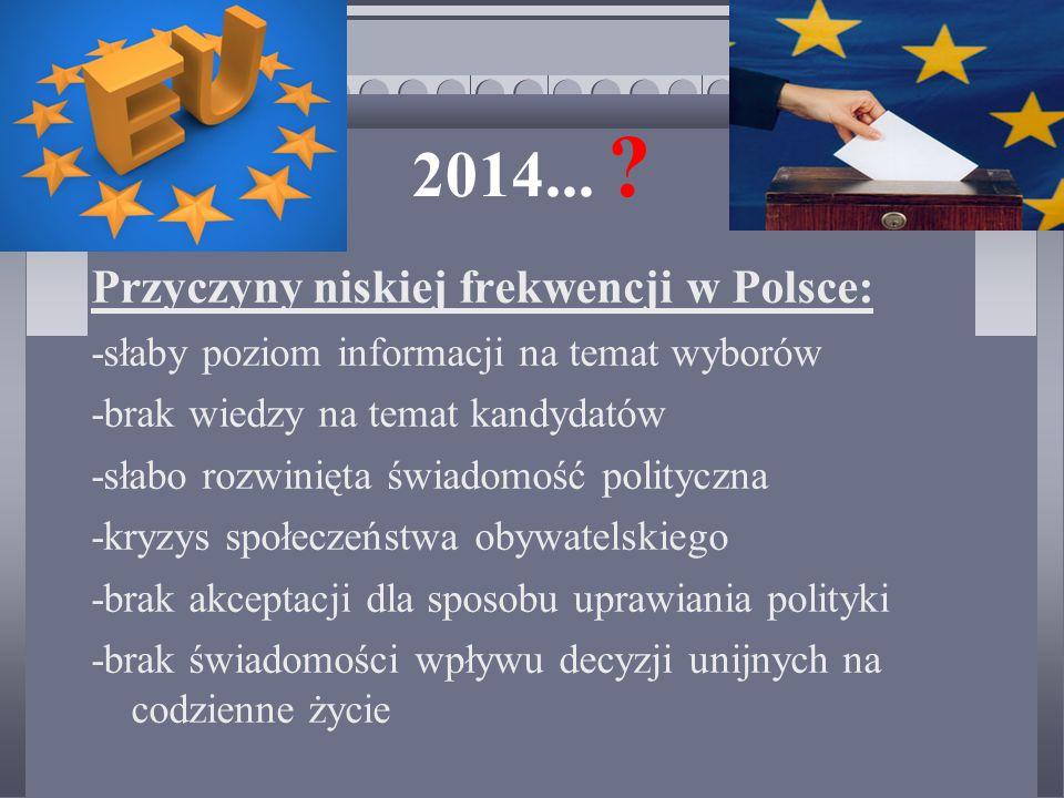 2014... Przyczyny niskiej frekwencji w Polsce: