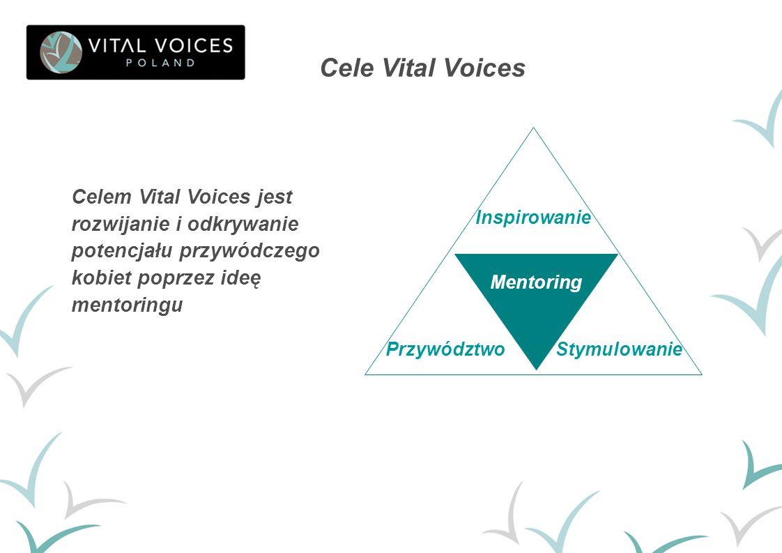 Cele Vital Voices Mentoring. Inspirowanie. Stymulowanie. Przywództwo.