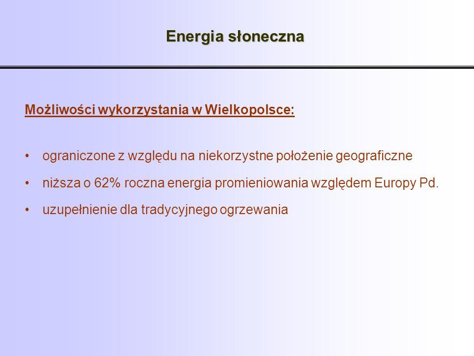 Energia słoneczna Możliwości wykorzystania w Wielkopolsce: