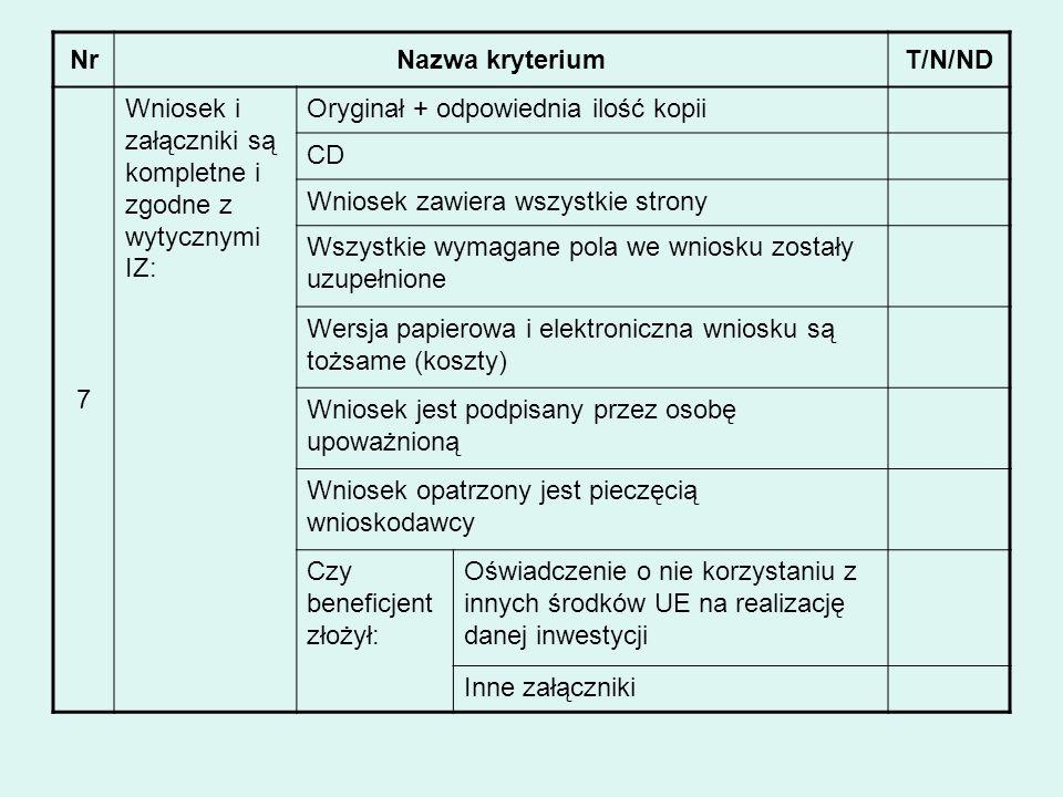 Nr Nazwa kryterium. T/N/ND. 7. Wniosek i załączniki są kompletne i zgodne z wytycznymi IZ: Oryginał + odpowiednia ilość kopii.
