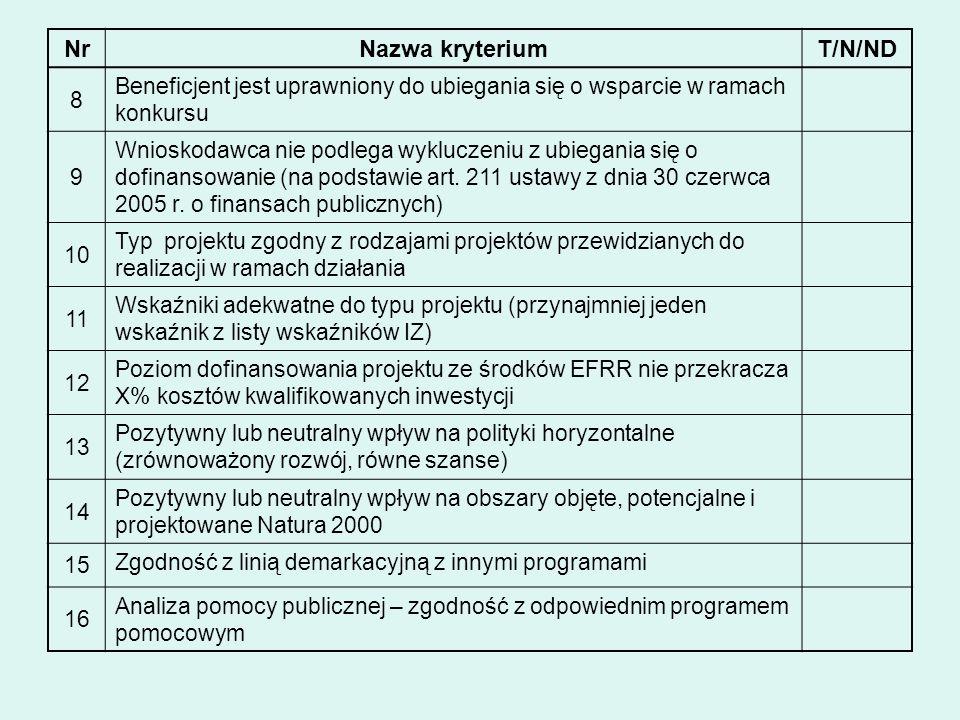 Nr Nazwa kryterium T/N/ND