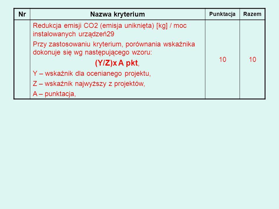 (Y/Z)x A pkt, Nr Nazwa kryterium