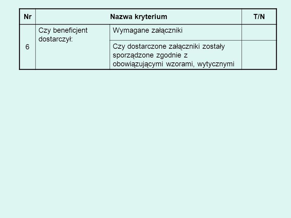 Nr Nazwa kryterium. T/N. 6. Czy beneficjent dostarczył: Wymagane załączniki.
