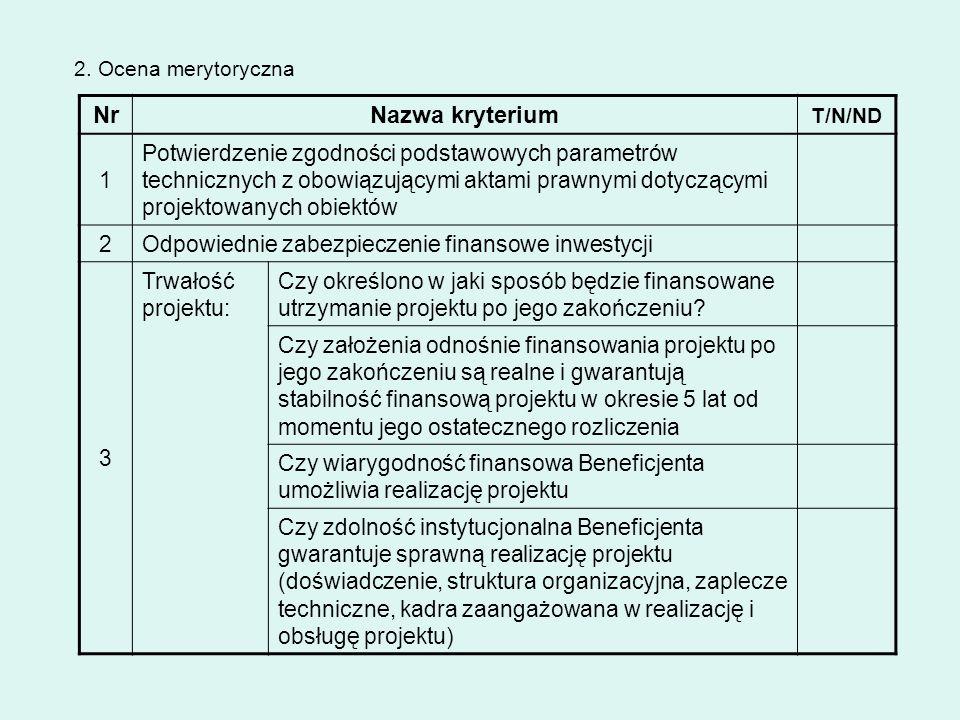 2. Ocena merytoryczna Nr. Nazwa kryterium. T/N/ND. 1.