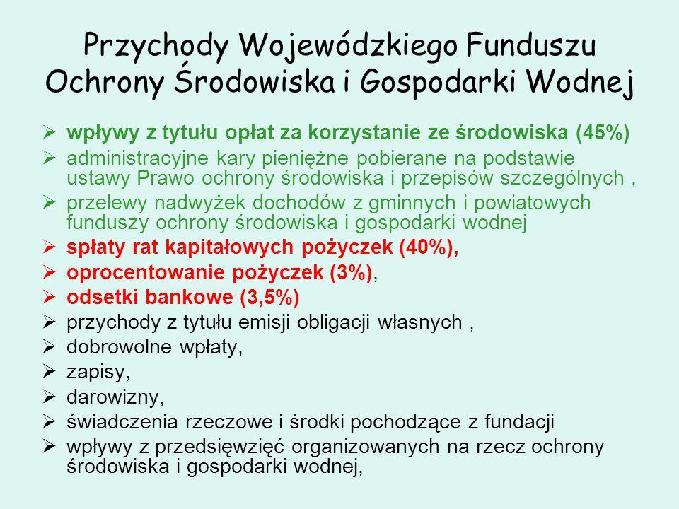 Przychody Wojewódzkiego Funduszu Ochrony Środowiska i Gospodarki Wodnej