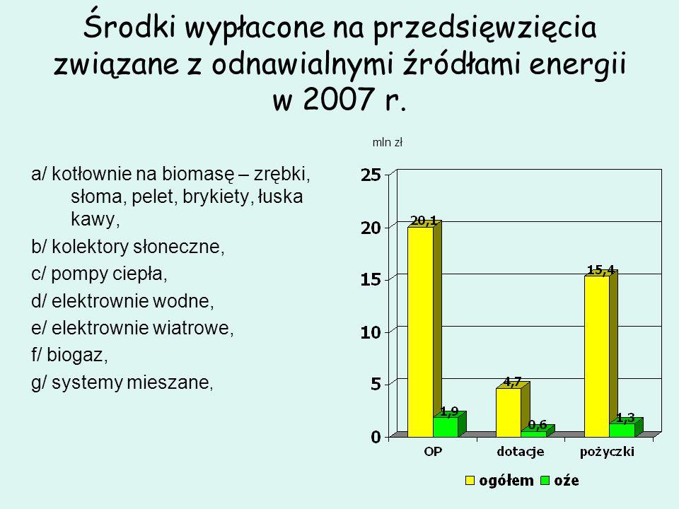 Środki wypłacone na przedsięwzięcia związane z odnawialnymi źródłami energii w 2007 r.
