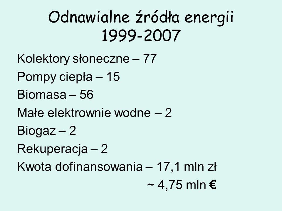Odnawialne źródła energii 1999-2007
