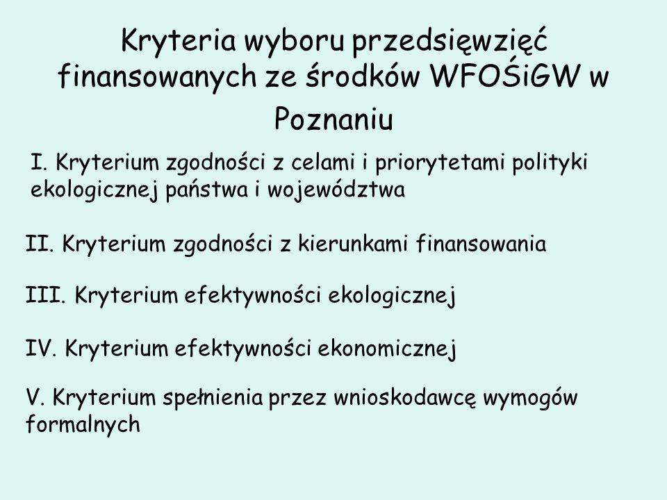 Kryteria wyboru przedsięwzięć finansowanych ze środków WFOŚiGW w Poznaniu