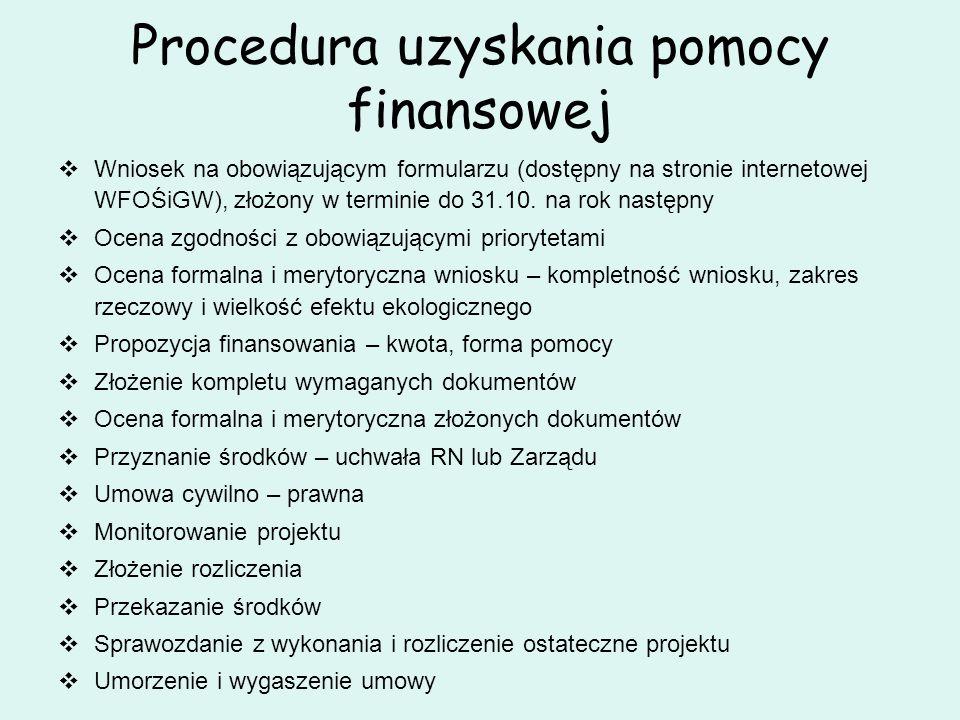Procedura uzyskania pomocy finansowej