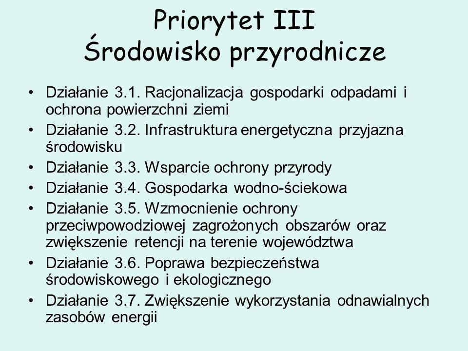 Priorytet III Środowisko przyrodnicze