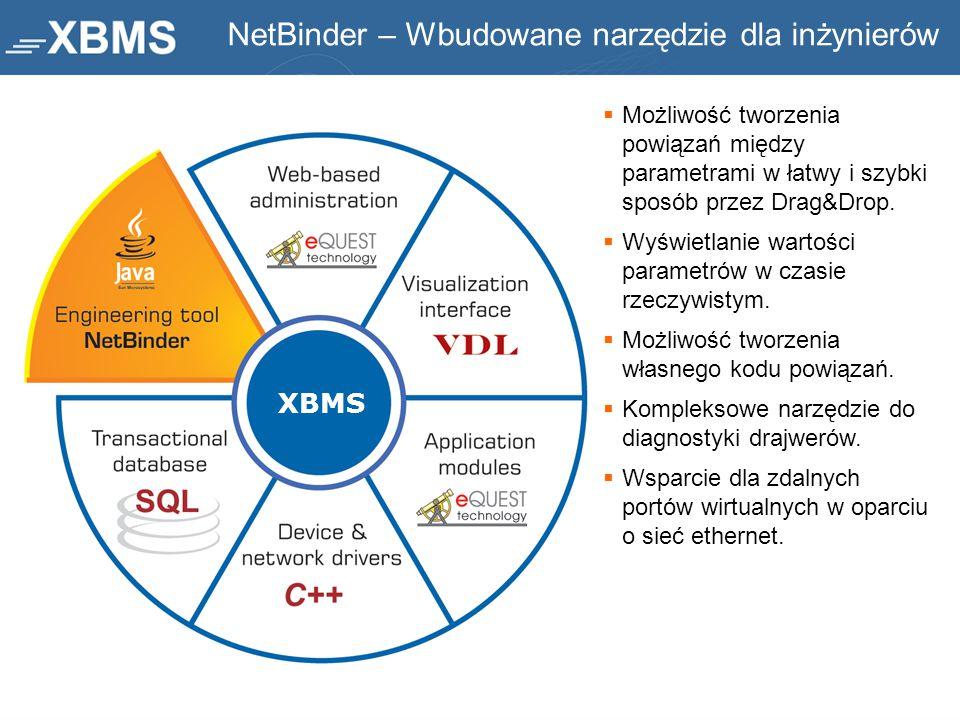 NetBinder – Wbudowane narzędzie dla inżynierów