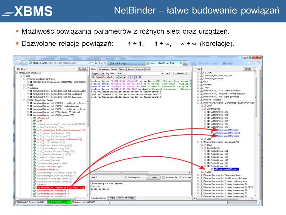 NetBinder – łatwe budowanie powiązań