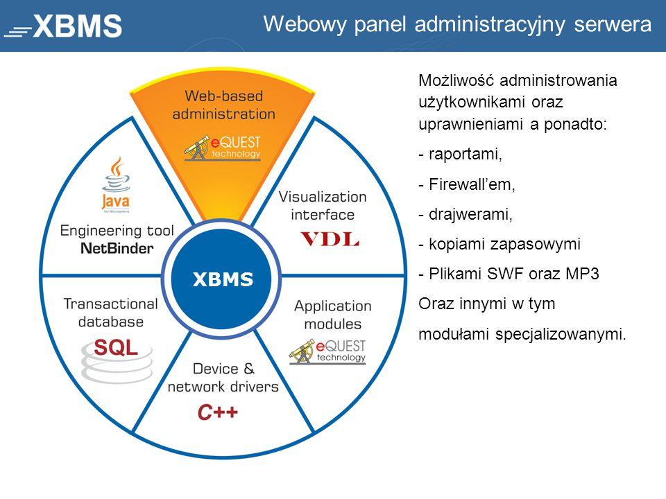 Webowy panel administracyjny serwera