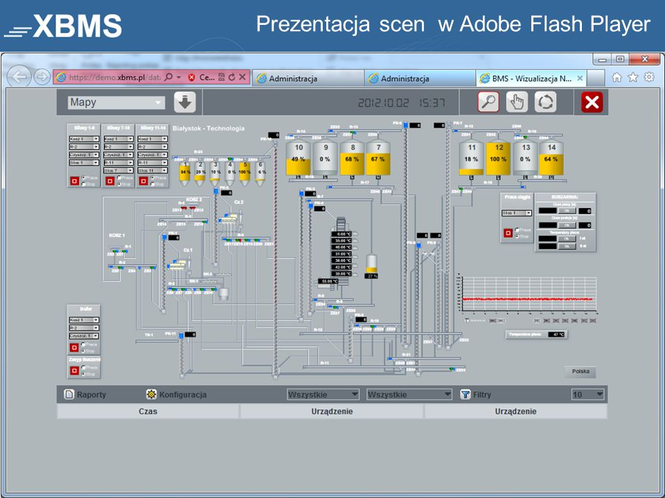 Prezentacja scen w Adobe Flash Player