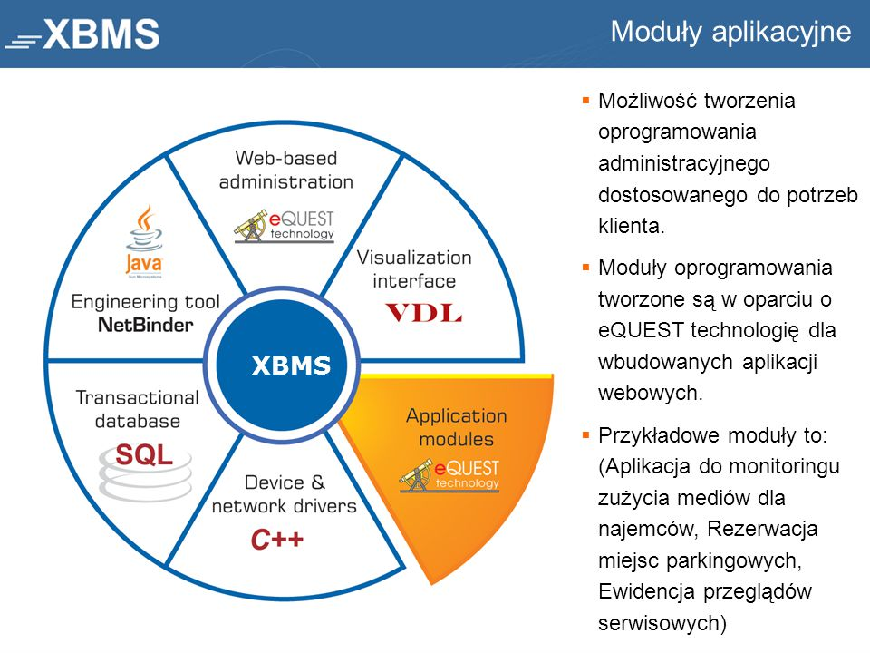 Moduły aplikacyjne XBMS