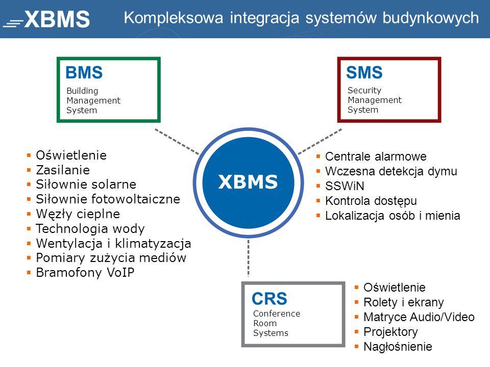 XBMS Kompleksowa integracja systemów budynkowych Oświetlenie
