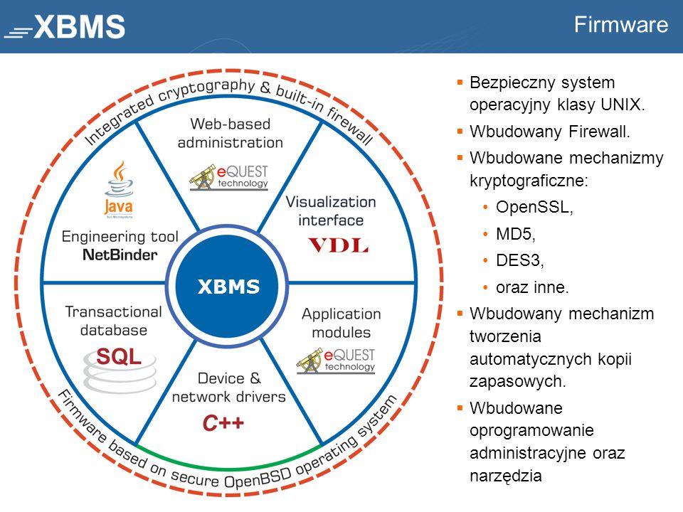 Firmware XBMS Bezpieczny system operacyjny klasy UNIX.