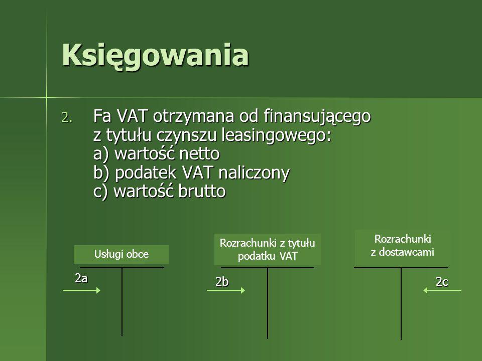 Rozrachunki z tytułu podatku VAT