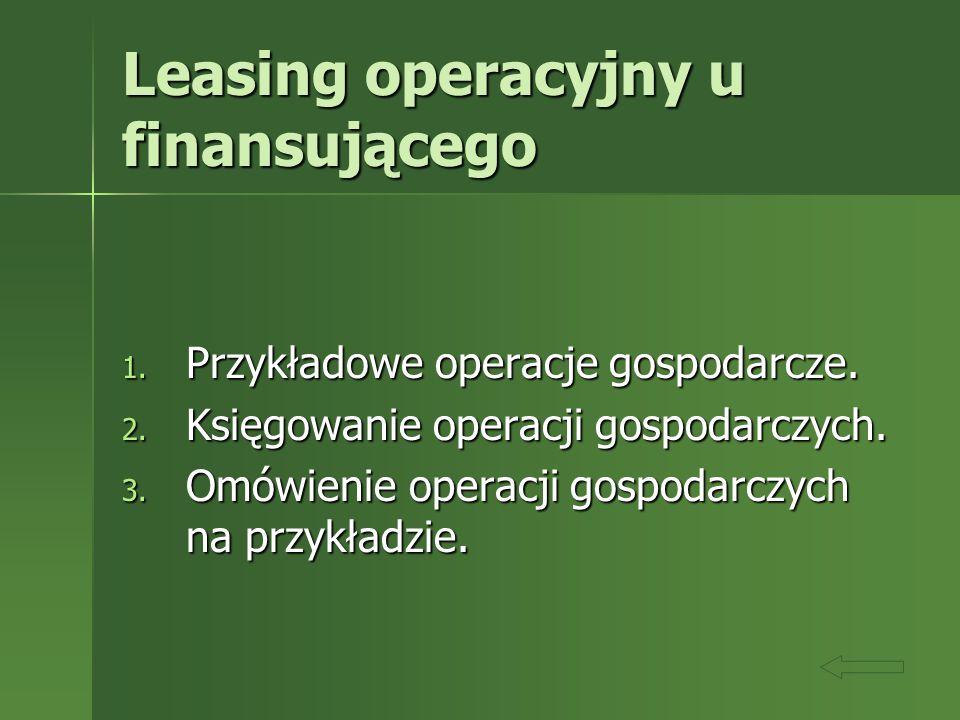 Leasing operacyjny u finansującego