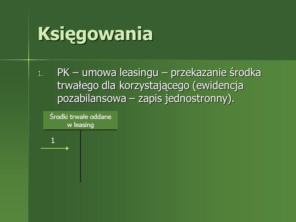 Księgowania PK – umowa leasingu – przekazanie środka trwałego dla korzystającego (ewidencja pozabilansowa – zapis jednostronny).