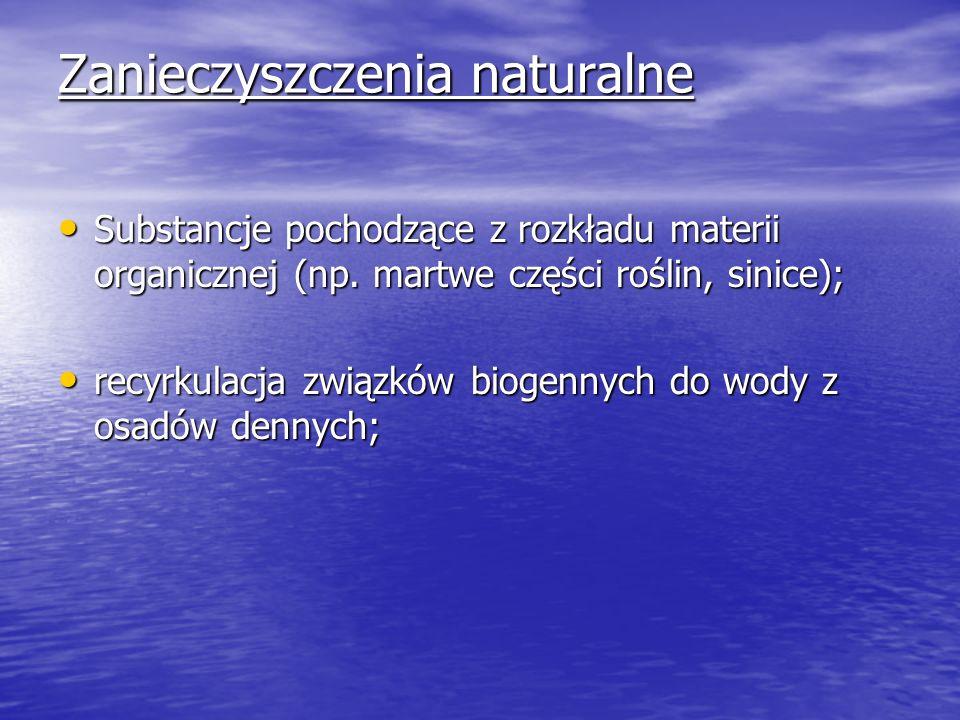 Zanieczyszczenia naturalne