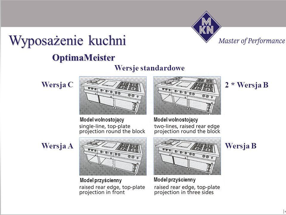 Wyposażenie kuchni OptimaMeister Wersje standardowe Wersja C