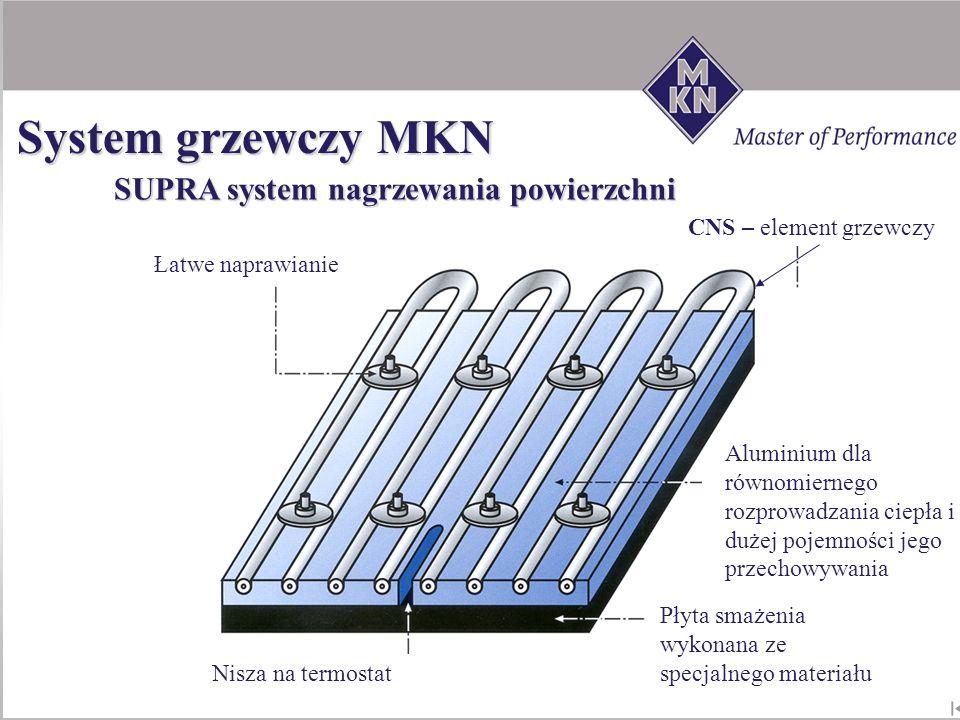 System grzewczy MKN SUPRA system nagrzewania powierzchni