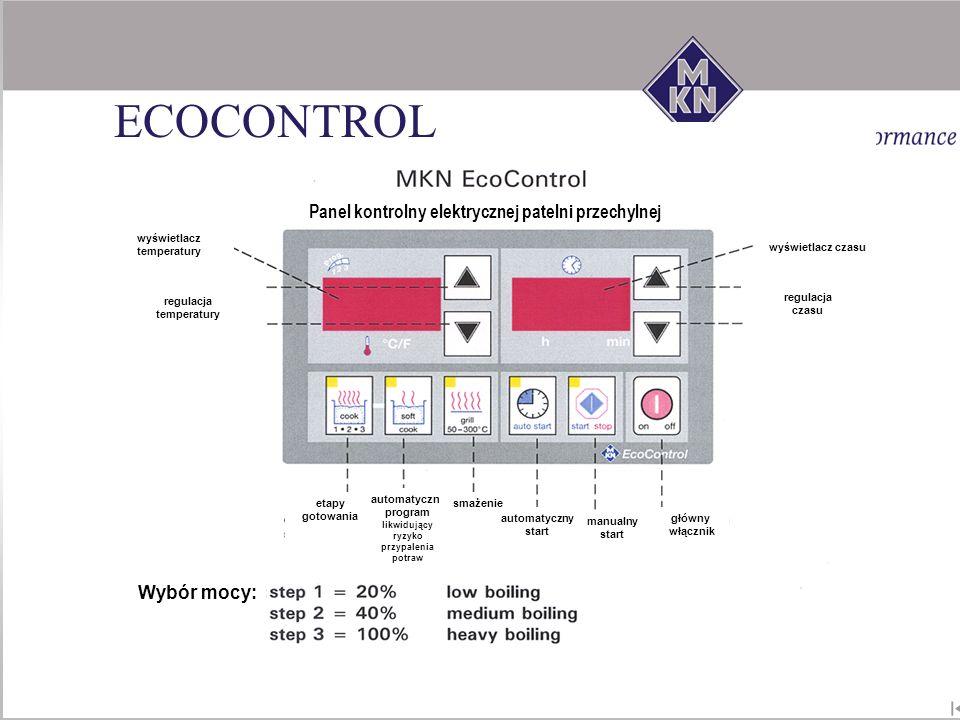 ECOCONTROL Panel kontrolny elektrycznej patelni przechylnej