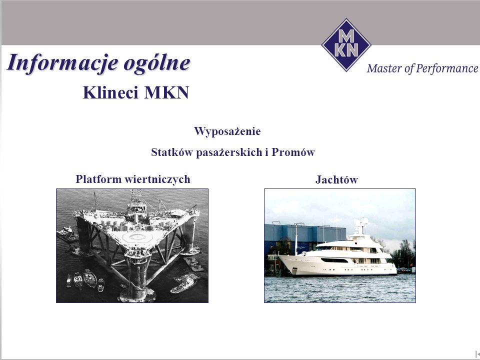 Informacje ogólne Klineci MKN Wyposażenie