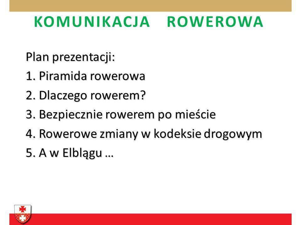 KOMUNIKACJA ROWEROWA Plan prezentacji: 1. Piramida rowerowa