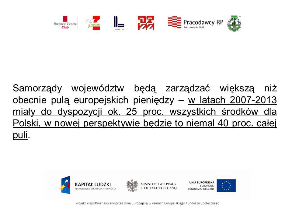 Samorządy województw będą zarządzać większą niż obecnie pulą europejskich pieniędzy – w latach 2007-2013 miały do dyspozycji ok. 25 proc. wszystkich środków dla Polski, w nowej perspektywie będzie to niemal 40 proc. całej puli.