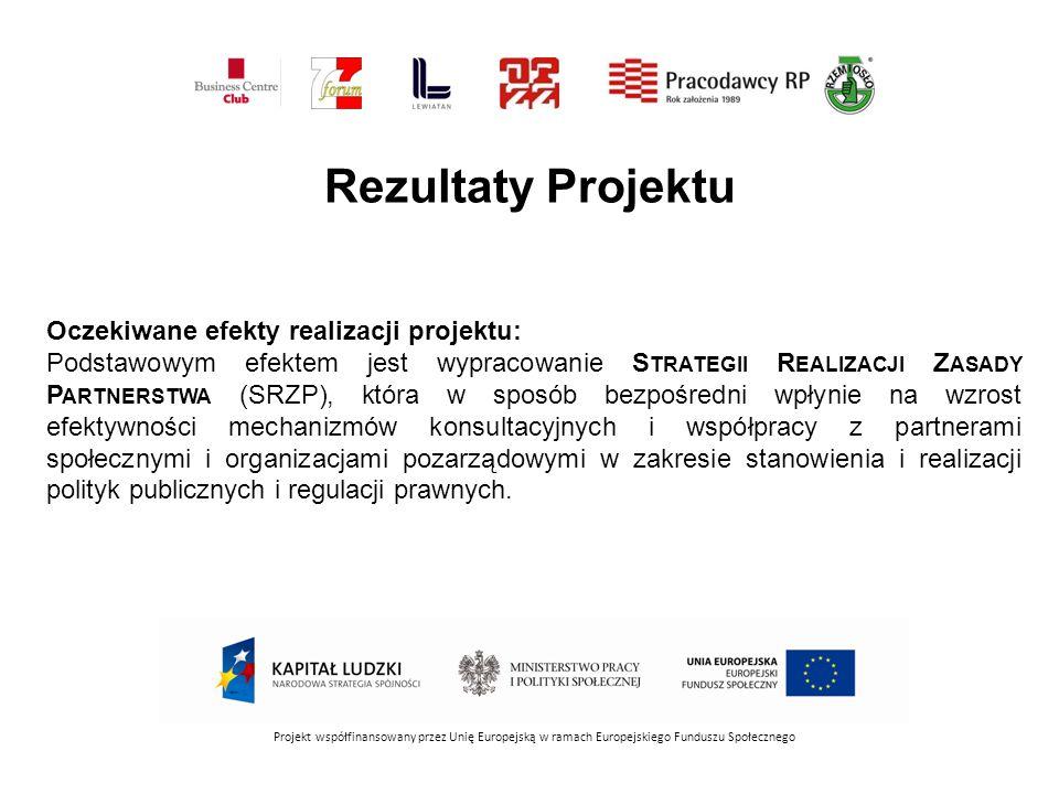 Rezultaty Projektu Oczekiwane efekty realizacji projektu: