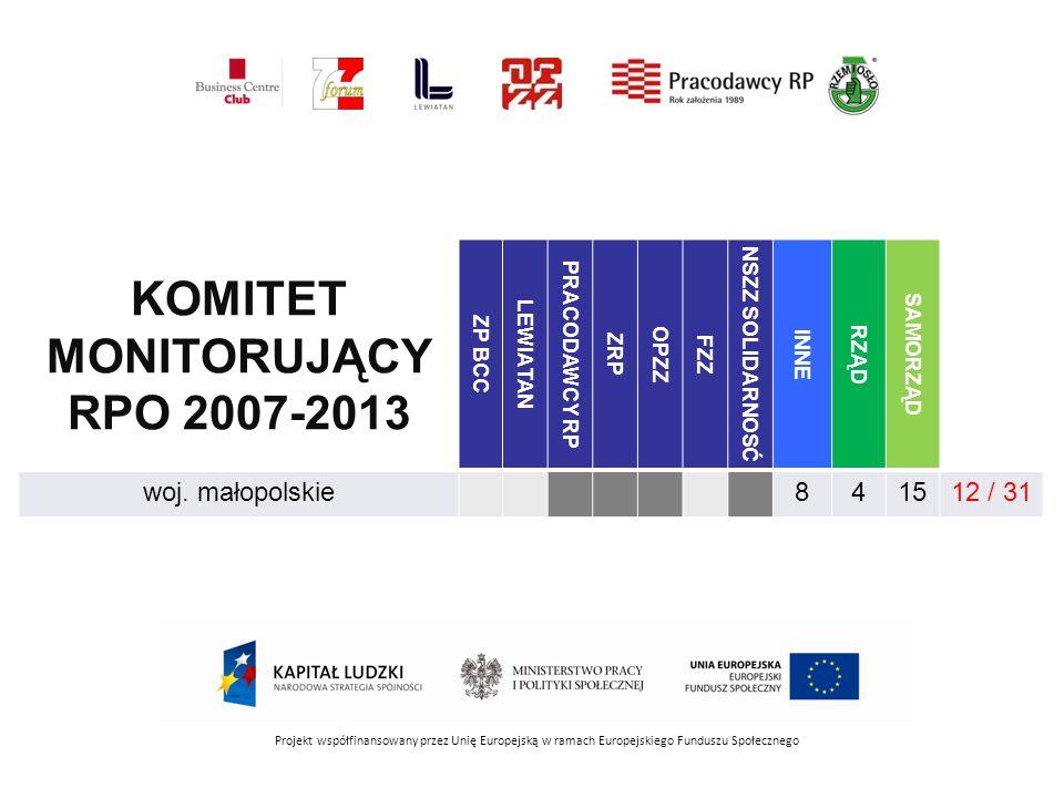 KOMITET MONITORUJĄCY RPO 2007-2013